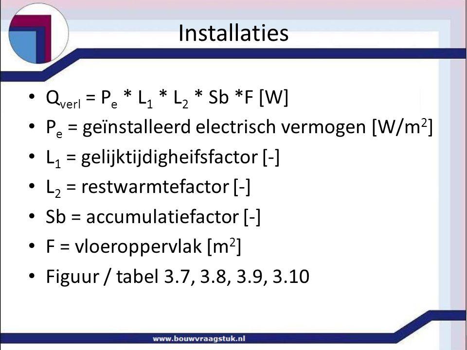 Installaties Qverl = Pe * L1 * L2 * Sb *F [W]